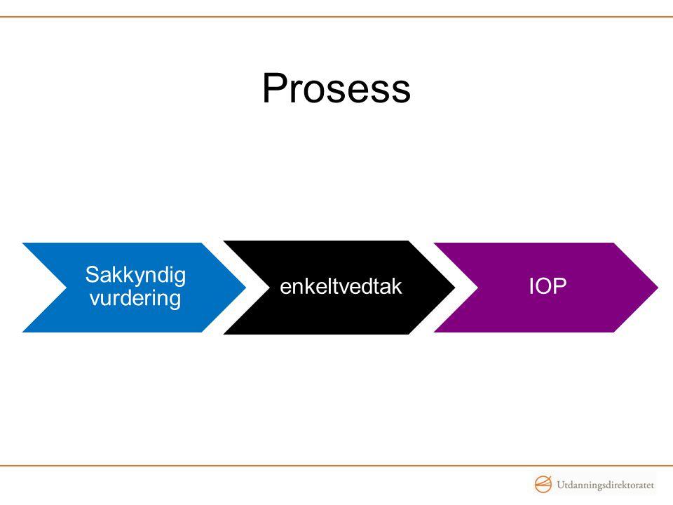 Prosess Sakkyndig vurdering enkeltvedtakIOP
