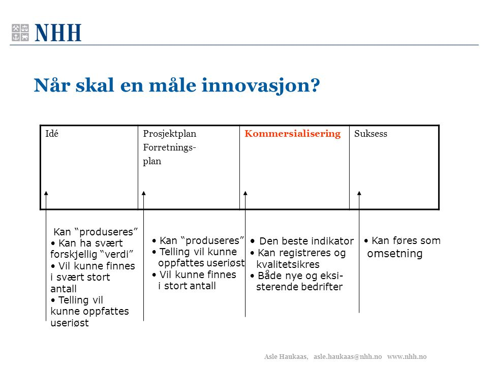 """Asle Haukaas, asle.haukaas@nhh.no www.nhh.no Når skal en måle innovasjon? IdéProsjektplan Forretnings- plan KommersialiseringSuksess Kan """"produseres"""""""