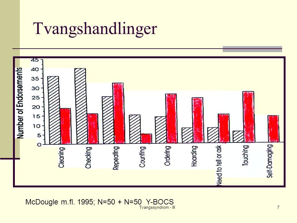 Tvangssyndrom - III7 Tvangshandlinger McDougle m.fl. 1995; N=50 + N=50 Y-BOCS