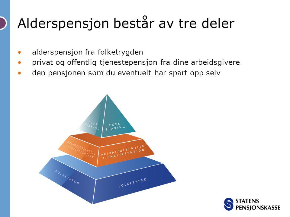 Alderspensjon består av tre deler •alderspensjon fra folketrygden •privat og offentlig tjenestepensjon fra dine arbeidsgivere •den pensjonen som du ev