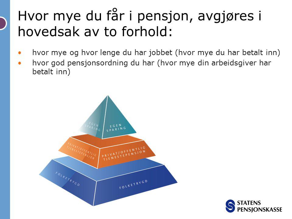 Hvor mye du får i pensjon, avgjøres i hovedsak av to forhold: •hvor mye og hvor lenge du har jobbet (hvor mye du har betalt inn) •hvor god pensjonsord