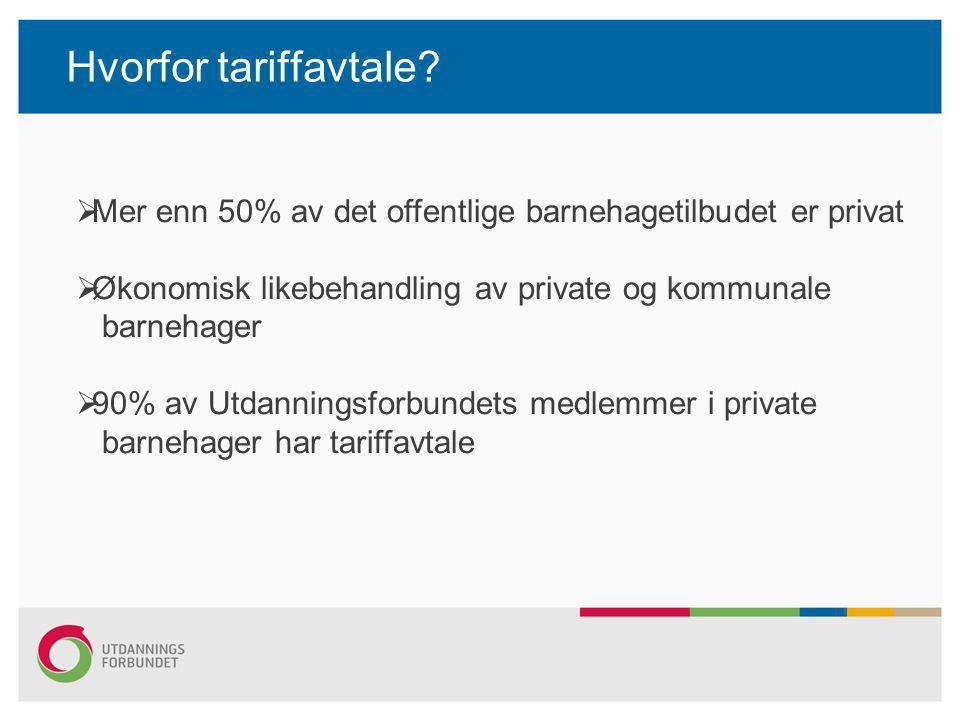 Hvorfor tariffavtale?  Mer enn 50% av det offentlige barnehagetilbudet er privat  Økonomisk likebehandling av private og kommunale barnehager  90%