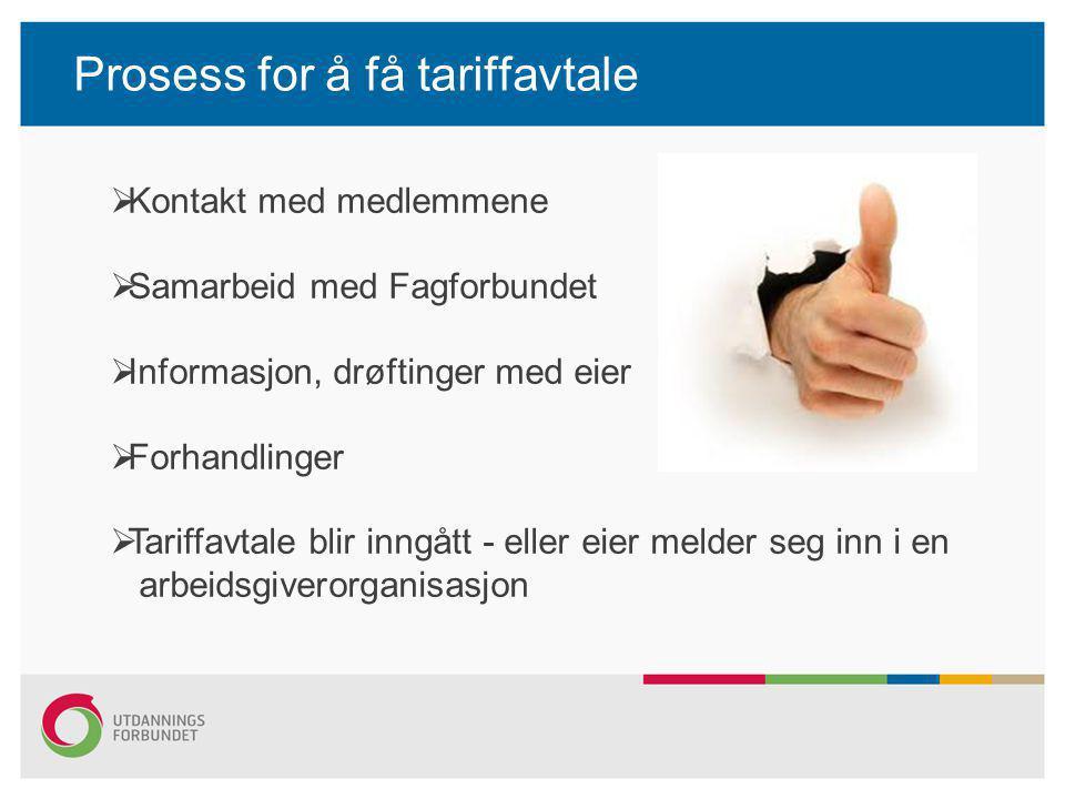 Prosess for å få tariffavtale  Kontakt med medlemmene  Samarbeid med Fagforbundet  Informasjon, drøftinger med eier  Forhandlinger  Tariffavtale