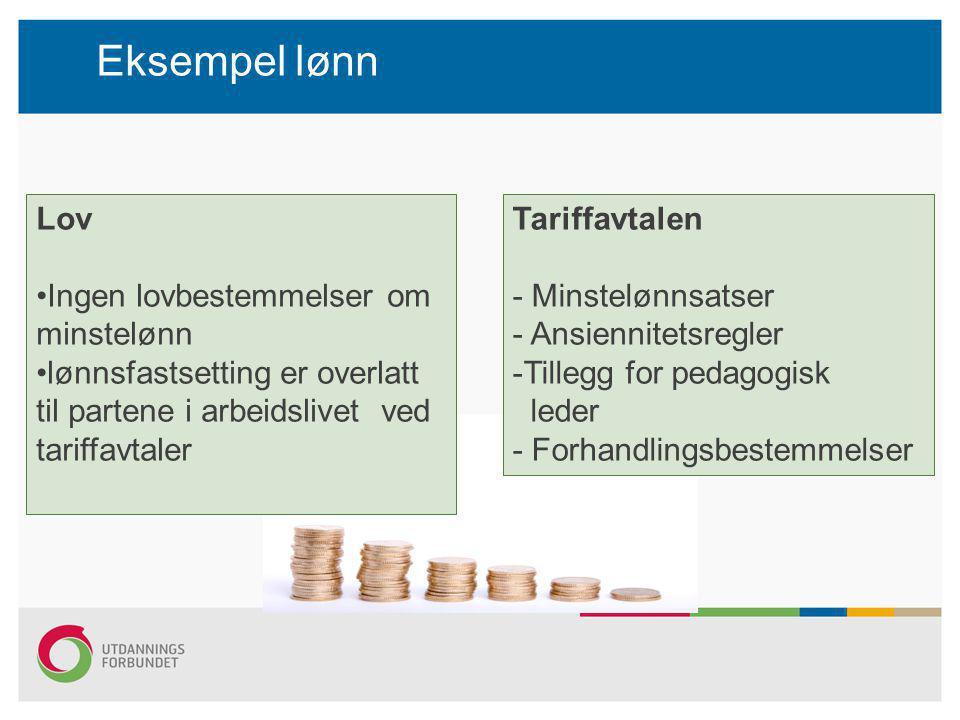Eksempel lønn Lov •Ingen lovbestemmelser om minstelønn •lønnsfastsetting er overlatt til partene i arbeidslivet ved tariffavtaler Tariffavtalen - Mins