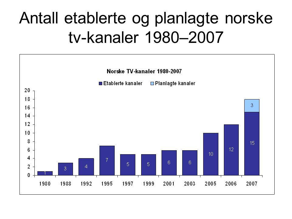 Antall etablerte og planlagte norske tv-kanaler 1980–2007