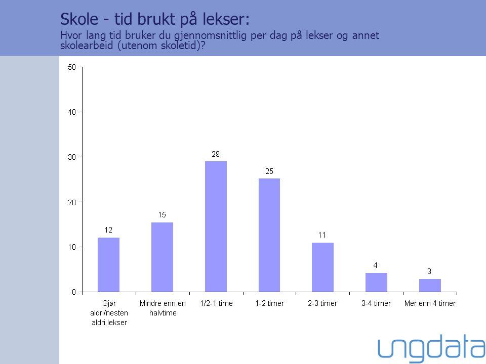 Skole - tid brukt på lekser: Hvor lang tid bruker du gjennomsnittlig per dag på lekser og annet skolearbeid (utenom skoletid)