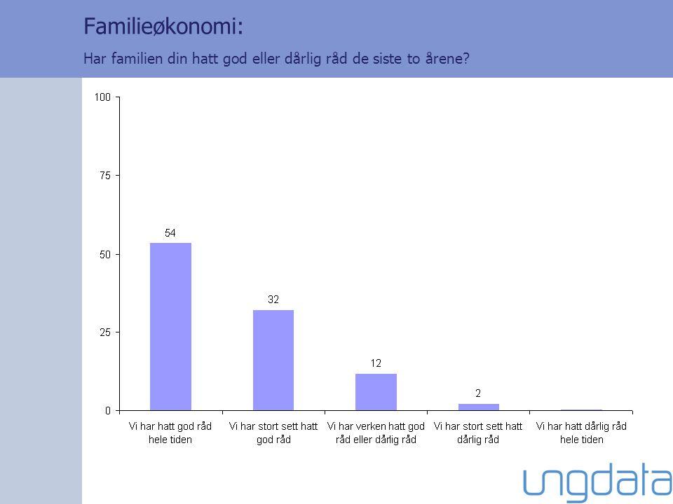 Familieøkonomi: Har familien din hatt god eller dårlig råd de siste to årene