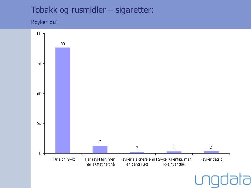 Tobakk og rusmidler – sigaretter: Røyker du