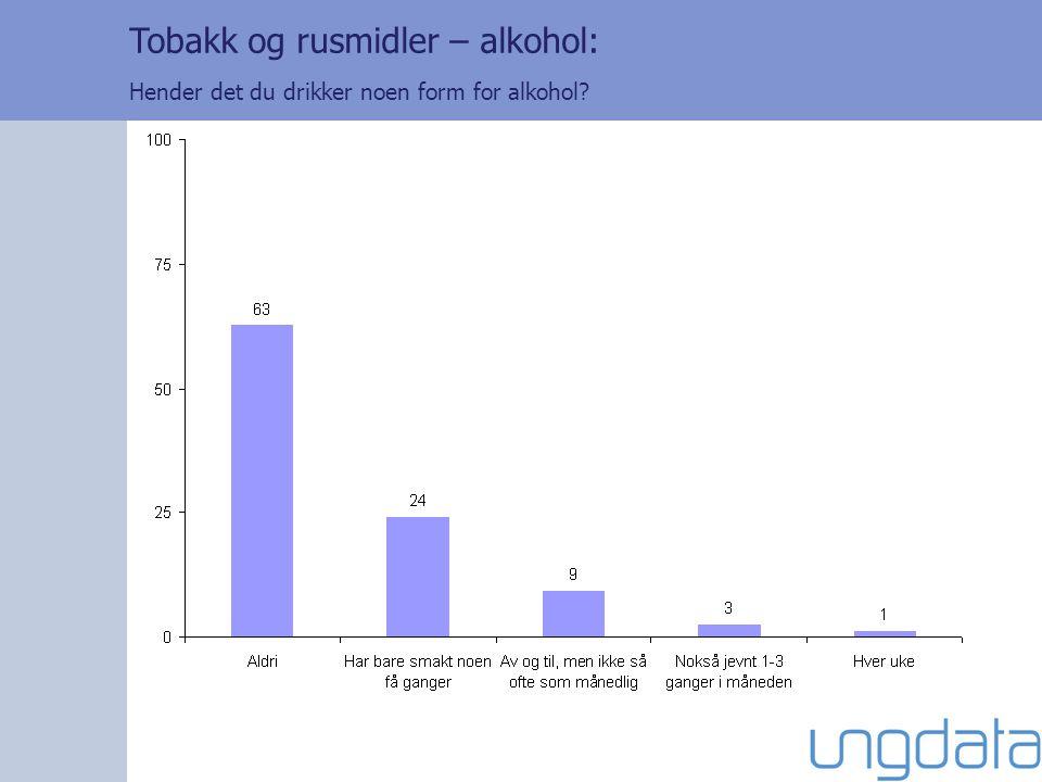 Tobakk og rusmidler – alkohol: Hender det du drikker noen form for alkohol