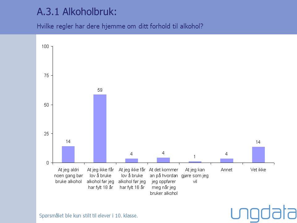 A.3.1 Alkoholbruk: Hvilke regler har dere hjemme om ditt forhold til alkohol.