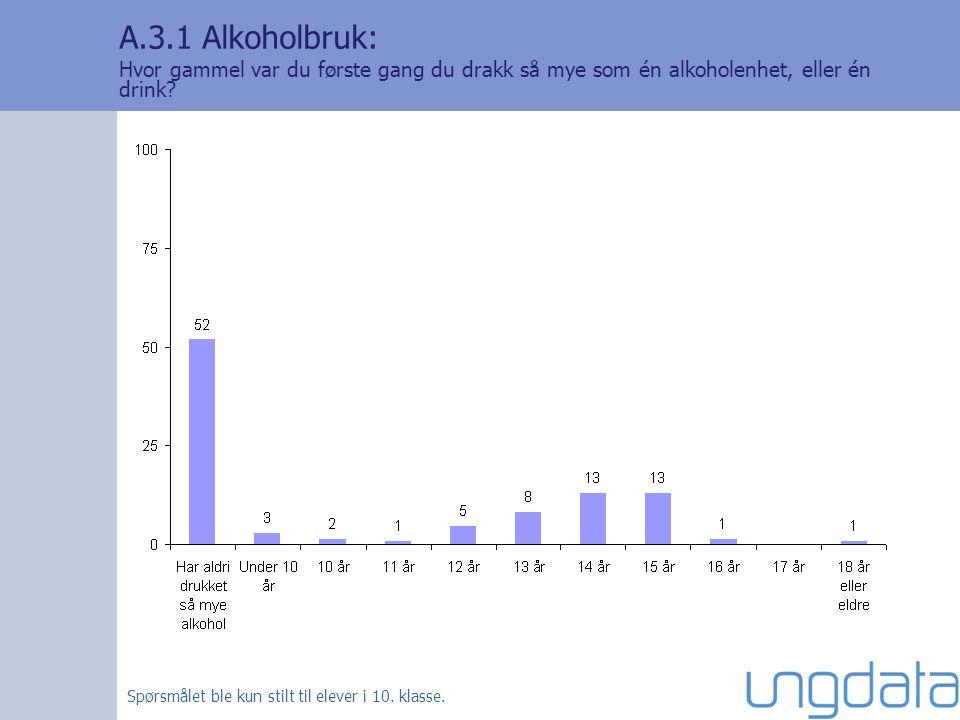 A.3.1 Alkoholbruk: Hvor gammel var du første gang du drakk så mye som én alkoholenhet, eller én drink.