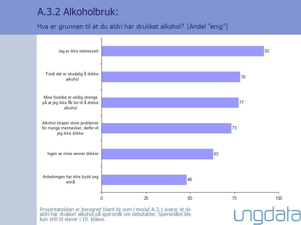 A.3.2 Alkoholbruk: Hva er grunnen til at du aldri har drukket alkohol.