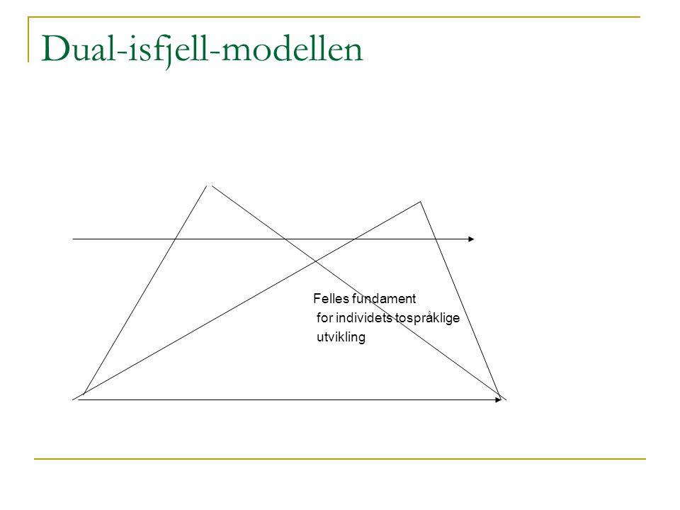 Dual-isfjell-modellen Felles fundament for individets tospråklige utvikling
