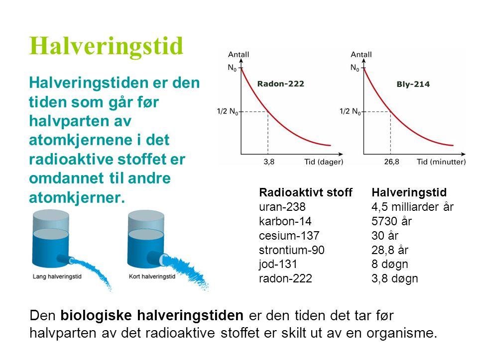 Halveringstid Halveringstiden er den tiden som går før halvparten av atomkjernene i det radioaktive stoffet er omdannet til andre atomkjerner.