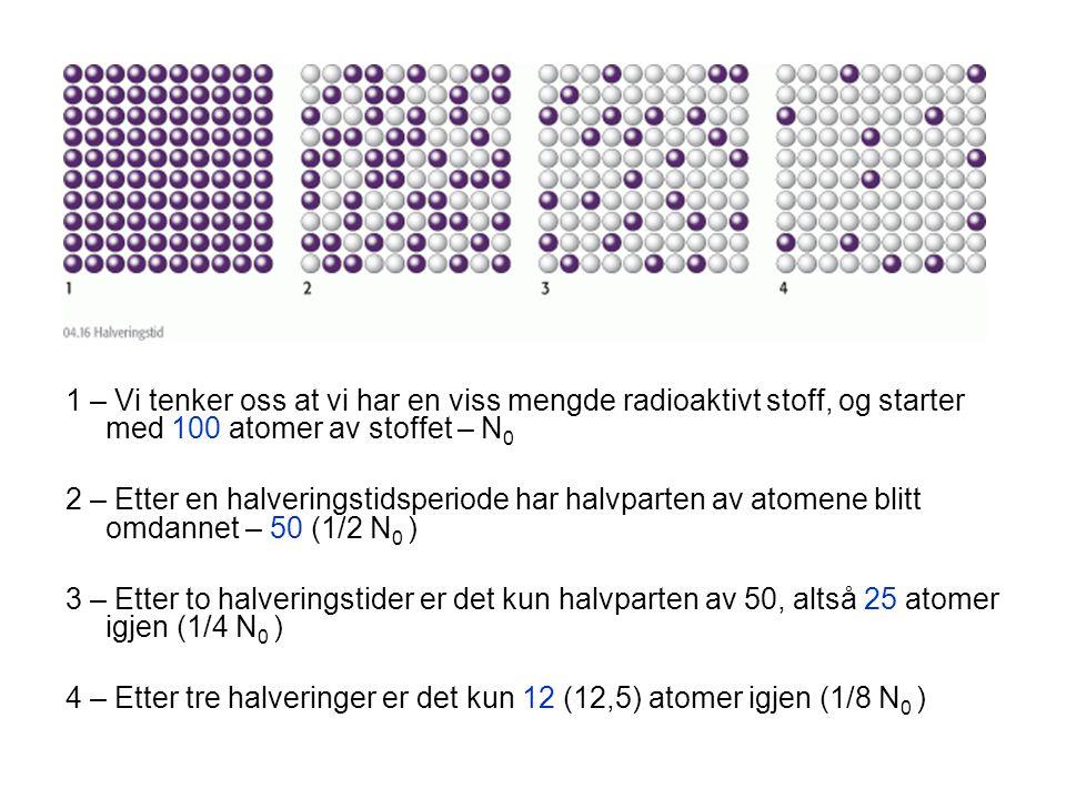 1 – Vi tenker oss at vi har en viss mengde radioaktivt stoff, og starter med 100 atomer av stoffet – N 0 2 – Etter en halveringstidsperiode har halvparten av atomene blitt omdannet – 50 (1/2 N 0 ) 3 – Etter to halveringstider er det kun halvparten av 50, altså 25 atomer igjen (1/4 N 0 ) 4 – Etter tre halveringer er det kun 12 (12,5) atomer igjen (1/8 N 0 )