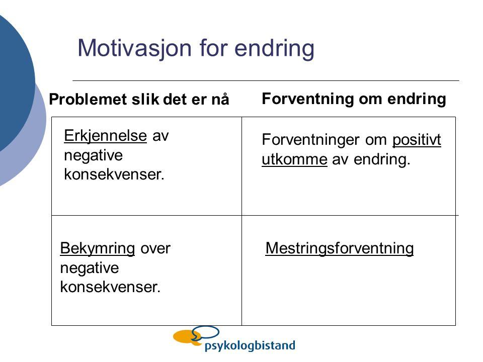 Motivasjon for endring Erkjennelse av negative konsekvenser. Forventninger om positivt utkomme av endring. Bekymring over negative konsekvenser. Mestr