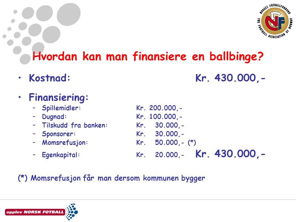 Hvordan kan man finansiere en ballbinge? •Kostnad:Kr. 430.000,- •Finansiering: –Spillemidler:Kr. 200.000,- –Dugnad:Kr. 100.000,- –Tilskudd fra banken: