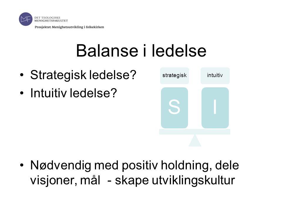 Balanse i ledelse •Strategisk ledelse. •Intuitiv ledelse.