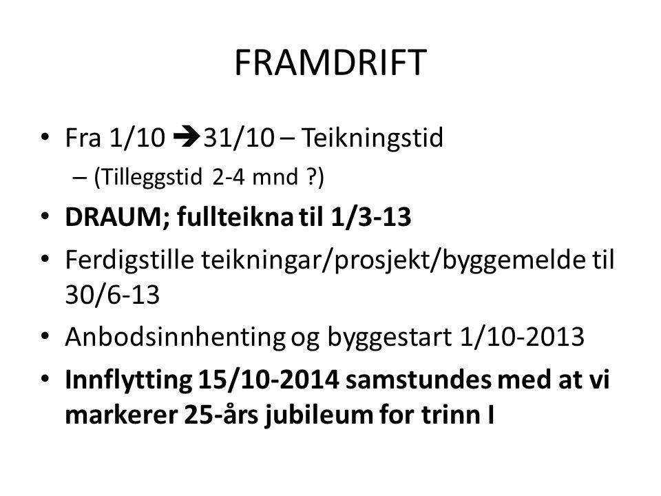 FRAMDRIFT • Fra 1/10  31/10 – Teikningstid – (Tilleggstid 2-4 mnd ) • DRAUM; fullteikna til 1/3-13 • Ferdigstille teikningar/prosjekt/byggemelde til 30/6-13 • Anbodsinnhenting og byggestart 1/10-2013 • Innflytting 15/10-2014 samstundes med at vi markerer 25-års jubileum for trinn I