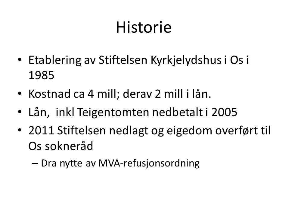 Historie • Etablering av Stiftelsen Kyrkjelydshus i Os i 1985 • Kostnad ca 4 mill; derav 2 mill i lån.