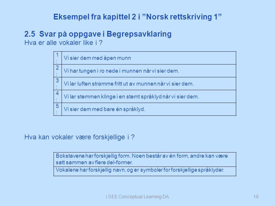 i:SEE Conceptual Learning DA18 Eksempel fra kapittel 2 i Norsk rettskriving 1 2.5 Svar på oppgave i Begrepsavklaring Hva er alle vokaler like i .