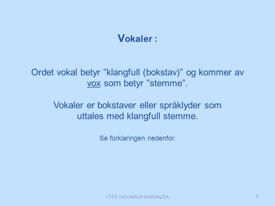 V okaler : Ordet vokal betyr klangfull (bokstav) og kommer av vox som betyr stemme .
