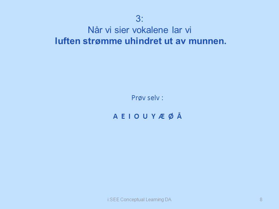 Prøv selv : A E I O U Y Æ Ø Å 8i:SEE Conceptual Learning DA 3: Når vi sier vokalene lar vi luften strømme uhindret ut av munnen.