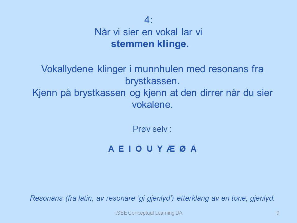 Vokallydene klinger i munnhulen med resonans fra brystkassen.