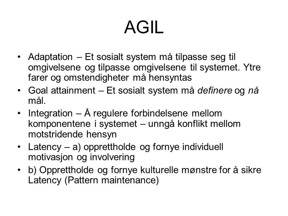 AGIL •Adaptation – Et sosialt system må tilpasse seg til omgivelsene og tilpasse omgivelsene til systemet. Ytre farer og omstendigheter må hensyntas •
