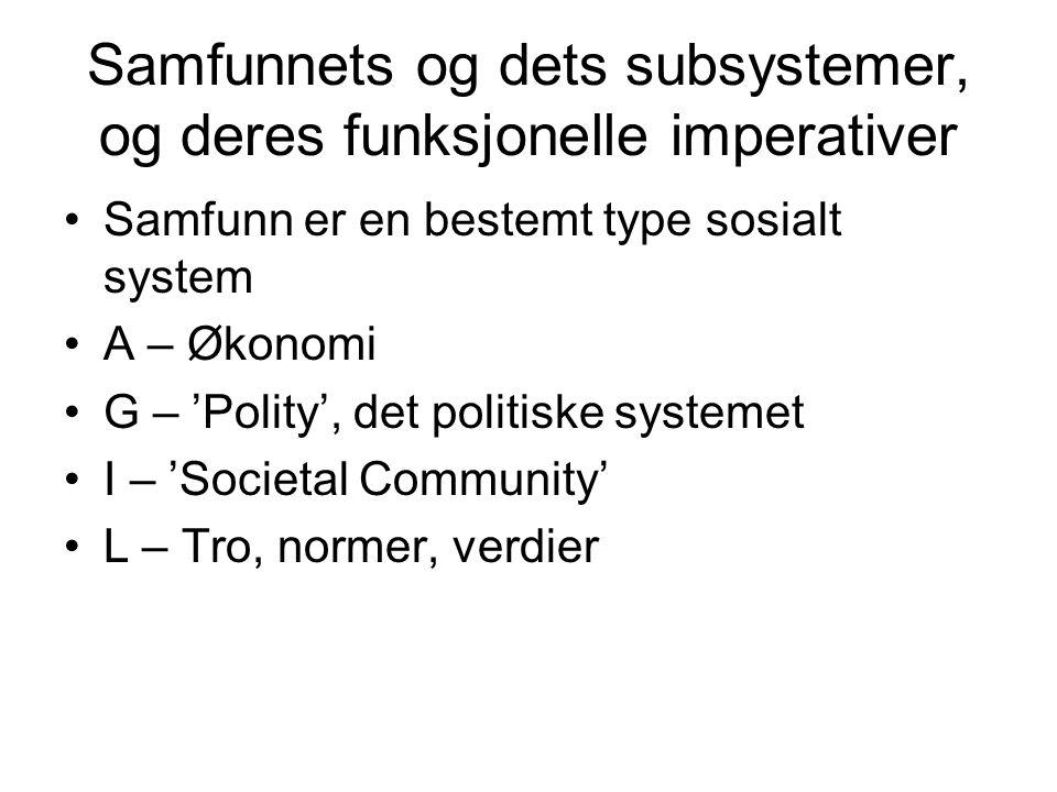 Samfunnets og dets subsystemer, og deres funksjonelle imperativer •Samfunn er en bestemt type sosialt system •A – Økonomi •G – 'Polity', det politiske