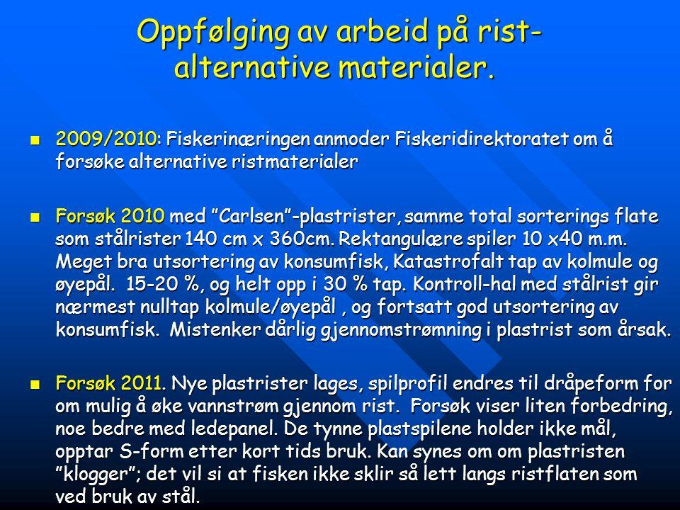 Oppfølging av arbeid på rist- alternative materialer. Oppfølging av arbeid på rist- alternative materialer.  2009/2010: Fiskerinæringen anmoder Fiske
