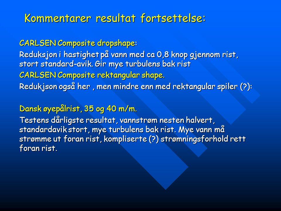 Kommentarer resultat fortsettelse: CARLSEN Composite dropshape: Reduksjon i hastighet på vann med ca 0,8 knop gjennom rist, stort standard-avik. Gir m