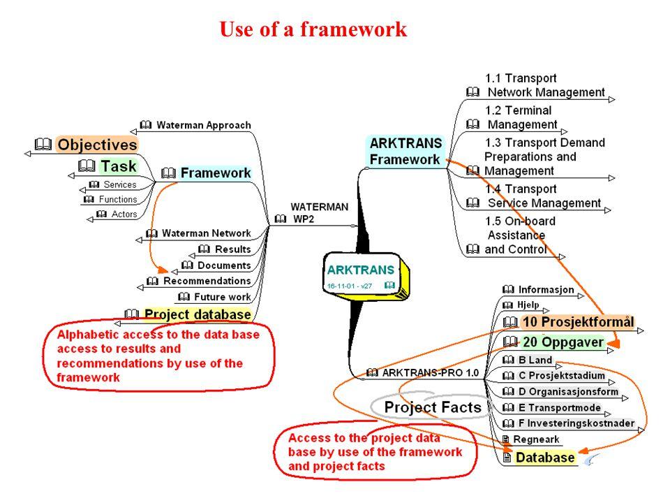 Use of a framework