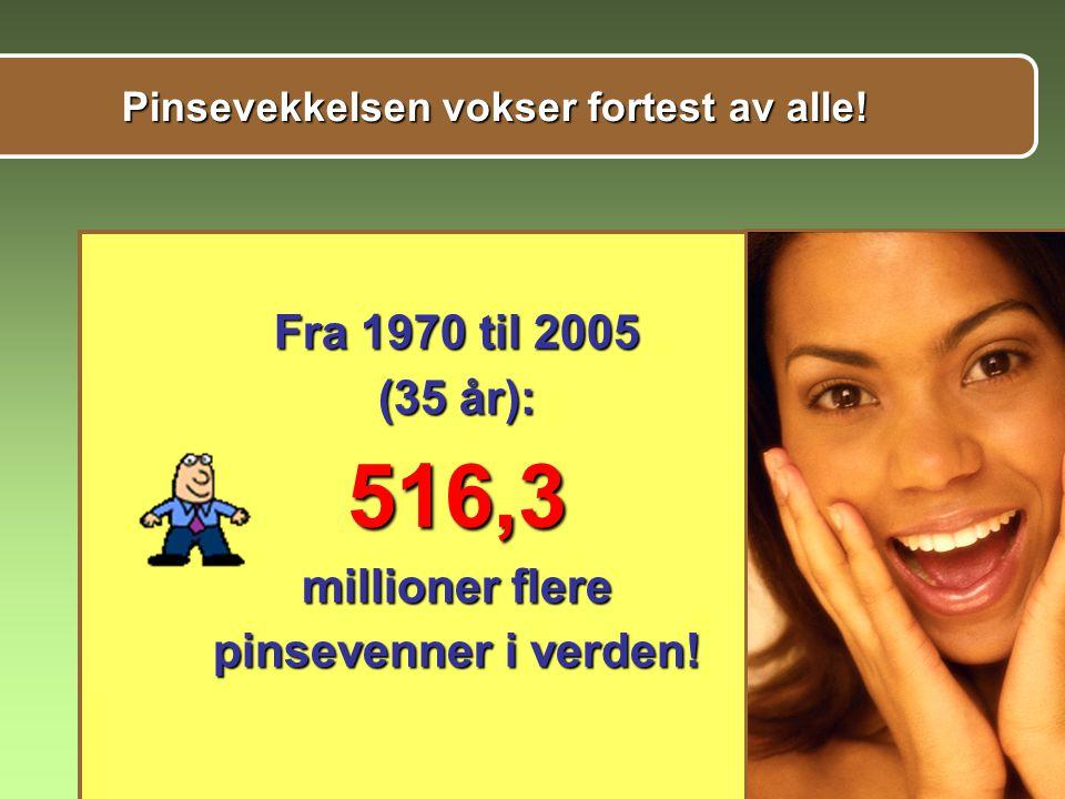 Pinsevekkelsen vokser fortest av alle! Fra 1970 til 2005 (35 år): 516,3 millioner flere pinsevenner i verden!
