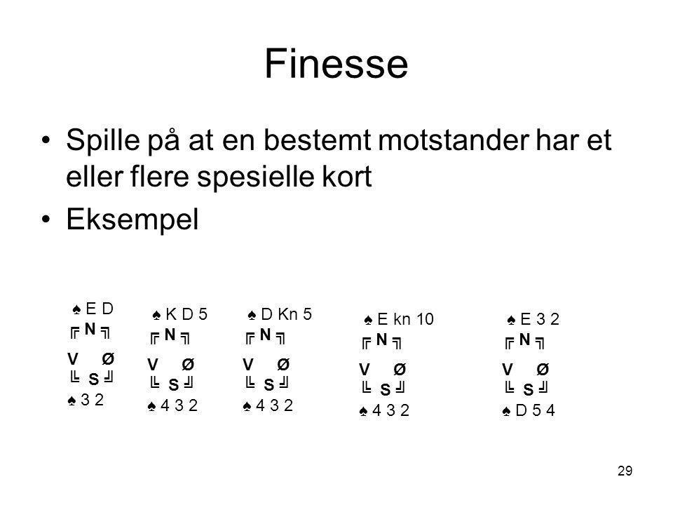 Finesse •Spille på at en bestemt motstander har et eller flere spesielle kort •Eksempel ♠ E D ╔ N ╗ V Ø ╚ S ╝ ♠ 3 2 ♠ K D 5 ╔ N ╗ V Ø ╚ S ╝ ♠ 4 3 2 ♠ D Kn 5 ╔ N ╗ V Ø ╚ S ╝ ♠ 4 3 2 ♠ E kn 10 ╔ N ╗ V Ø ╚ S ╝ ♠ 4 3 2 ♠ E 3 2 ╔ N ╗ V Ø ╚ S ╝ ♠ D 5 4 29