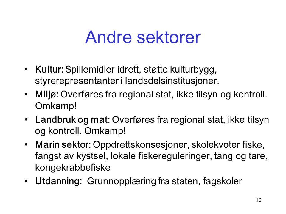 11 Den store regionalpolitikken, et godt eksempel! •Vei og samferdsel –I dag organisert i Statens vegvesen med et sentralt Vegdirektorat, fem vegregio