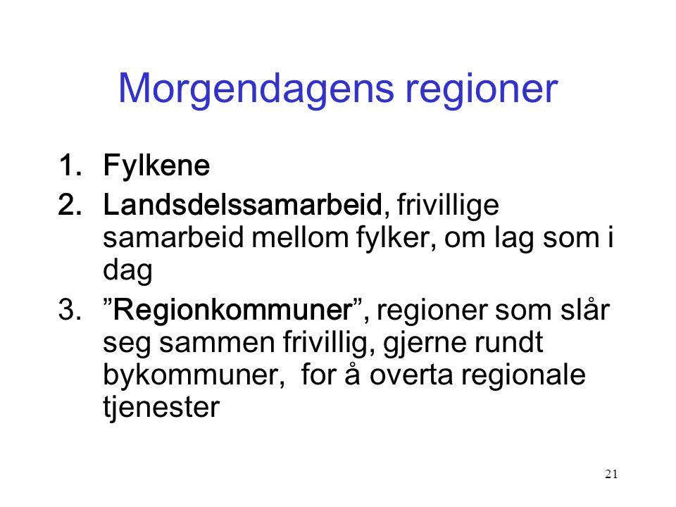 """20 Etter oppgavene i """"reformen"""" •""""De forsterkede fylkeskommunen"""": Dagens fylkesgrenser! •""""Regionmodellen"""": Med 5-7 vegregioner i bunnen, men da må all"""