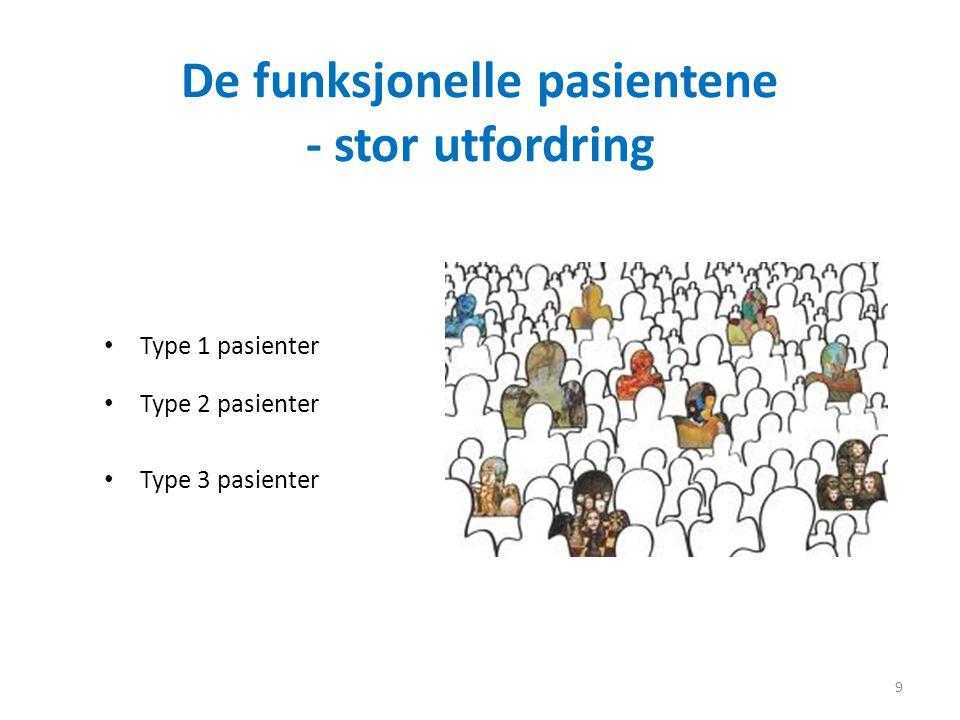 De funksjonelle pasientene - stor utfordring • Type 1 pasienter • Type 2 pasienter • Type 3 pasienter 9