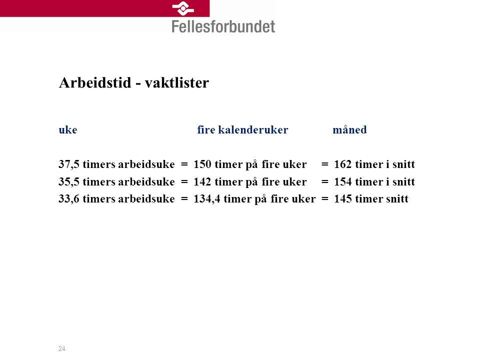 Arbeidstid - vaktlister uke fire kalenderuker måned 37,5 timers arbeidsuke = 150 timer på fire uker = 162 timer i snitt 35,5 timers arbeidsuke = 142 t