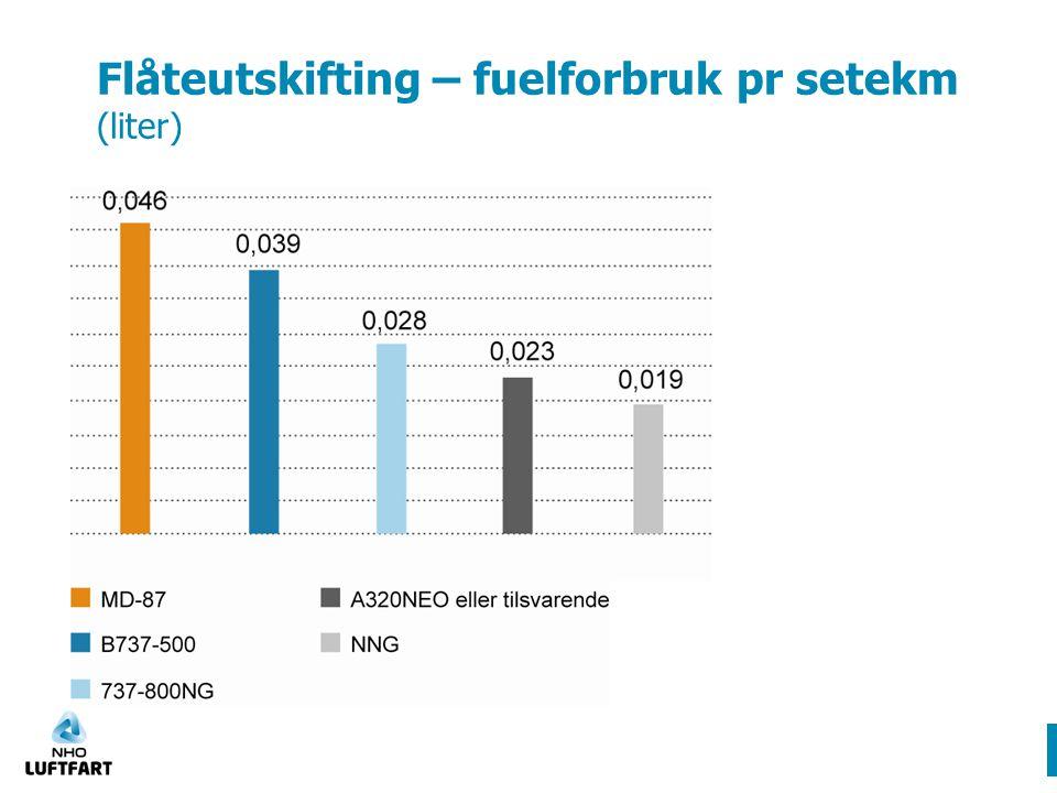 Flåteutskifting – fuelforbruk pr setekm (liter)