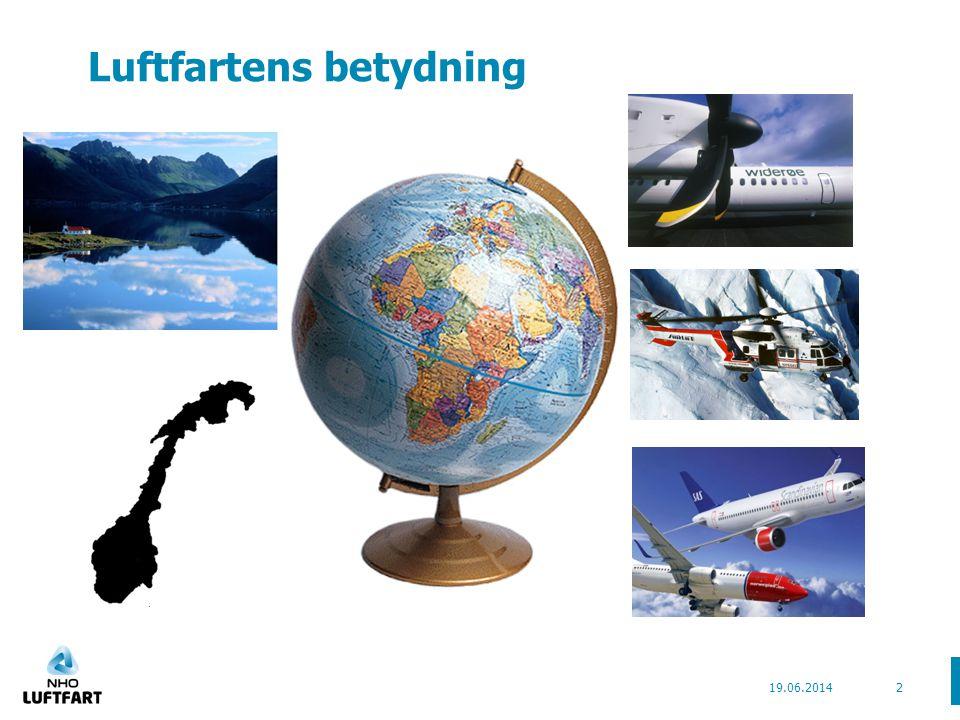 Tall og fakta 19.06.20143 • Mer enn 2% av BNP • 65 000 arbeidsplasser • 23 milliarder kr i skatter fra bedrifter og ansatte • 117 milliarder kr i konsumentnytte • 30 millioner reiser i året • 34% av turister kommer med fly – legger igjen 14 milliarder kr