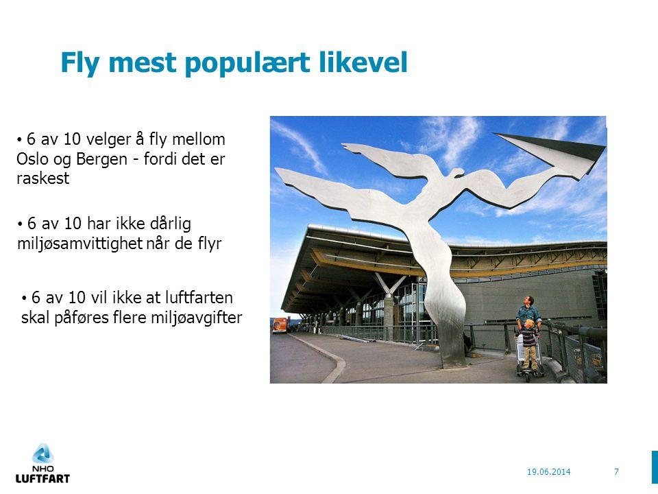 Fly mest populært likevel 19.06.20147 • 6 av 10 velger å fly mellom Oslo og Bergen - fordi det er raskest • 6 av 10 har ikke dårlig miljøsamvittighet når de flyr • 6 av 10 vil ikke at luftfarten skal påføres flere miljøavgifter