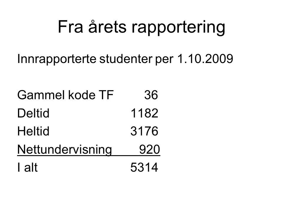 Fra årets rapportering Innrapporterte studenter per 1.10.2009 Gammel kode TF 36 Deltid 1182 Heltid 3176 Nettundervisning 920 I alt5314