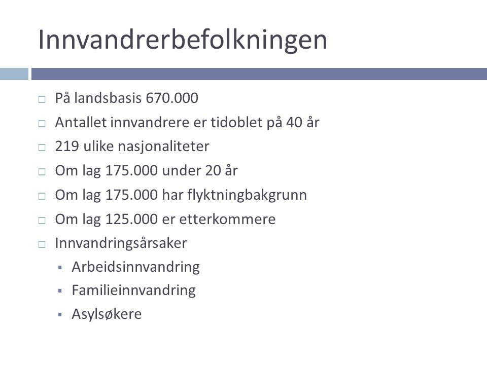 Innvandrerbefolkningen  På landsbasis 670.000  Antallet innvandrere er tidoblet på 40 år  219 ulike nasjonaliteter  Om lag 175.000 under 20 år  O