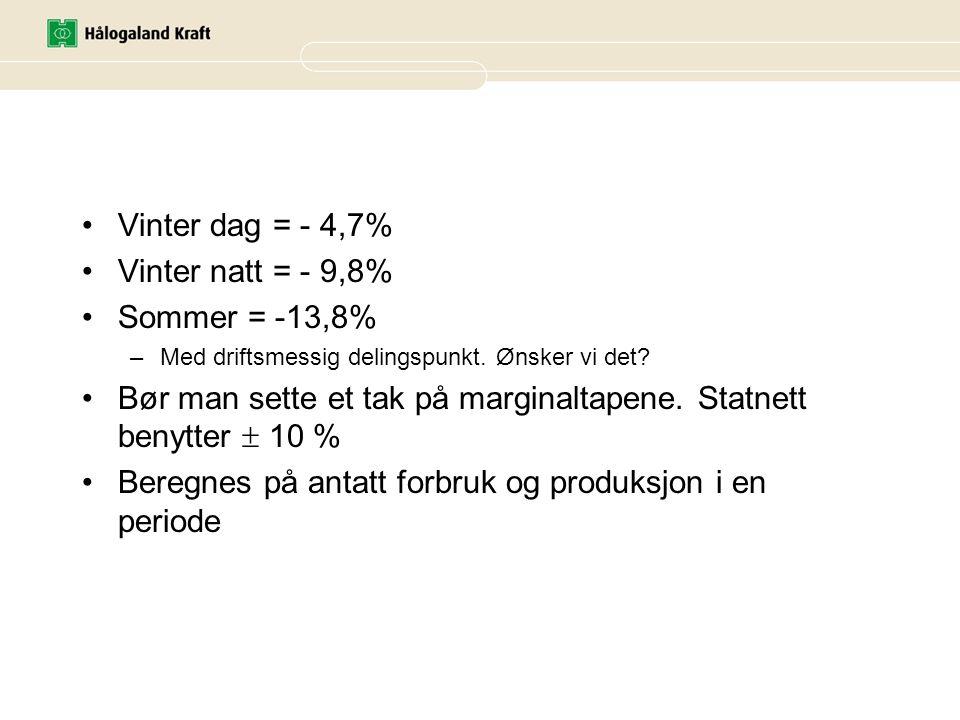 •Vinter dag = - 4,7% •Vinter natt = - 9,8% •Sommer = -13,8% –Med driftsmessig delingspunkt.