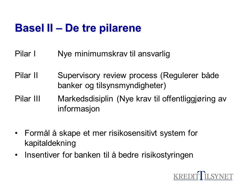Basel II – De tre pilarene Pilar INye minimumskrav til ansvarlig Pilar IISupervisory review process (Regulerer både banker og tilsynsmyndigheter) Pilar IIIMarkedsdisiplin (Nye krav til offentliggjøring av informasjon •Formål å skape et mer risikosensitivt system for kapitaldekning •Insentiver for banken til å bedre risikostyringen