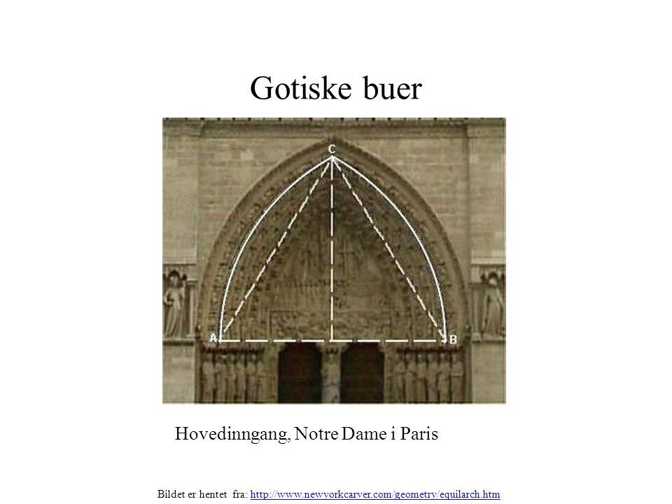 Gotiske buer Hovedinngang, Notre Dame i Paris Bildet er hentet fra: http://www.newyorkcarver.com/geometry/equilarch.htmhttp://www.newyorkcarver.com/ge