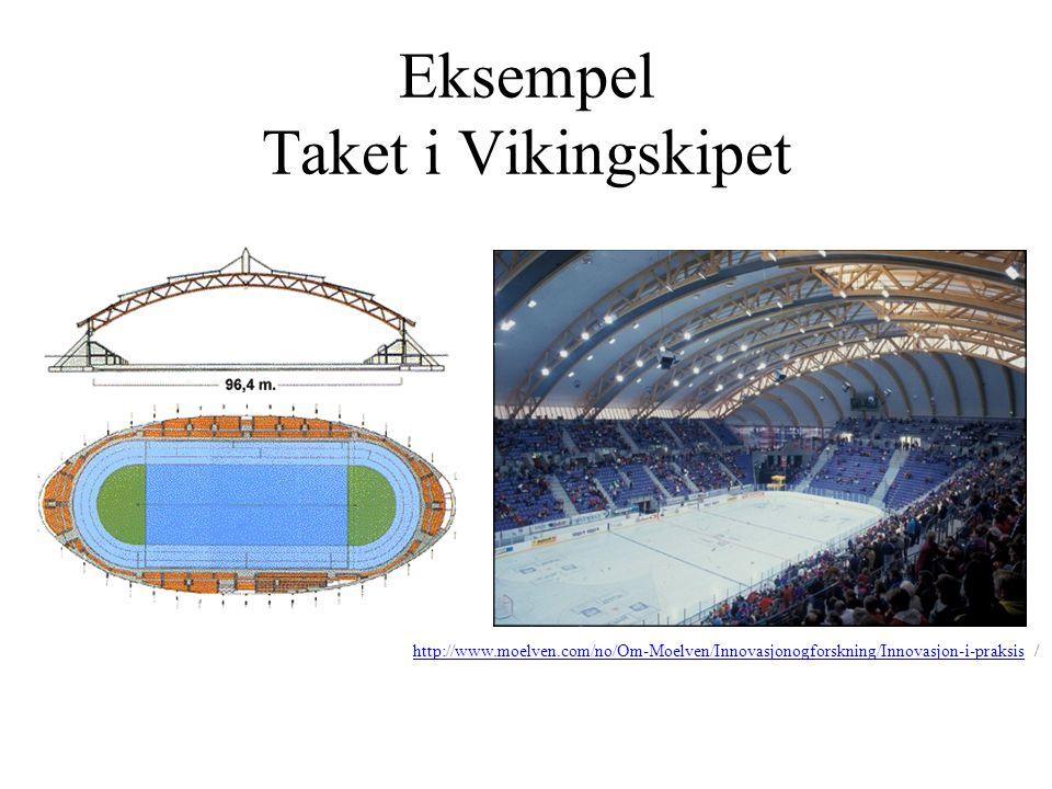 Eksempel Taket i Vikingskipet http://www.moelven.com/no/Om-Moelven/Innovasjonogforskning/Innovasjon-i-praksishttp://www.moelven.com/no/Om-Moelven/Inno