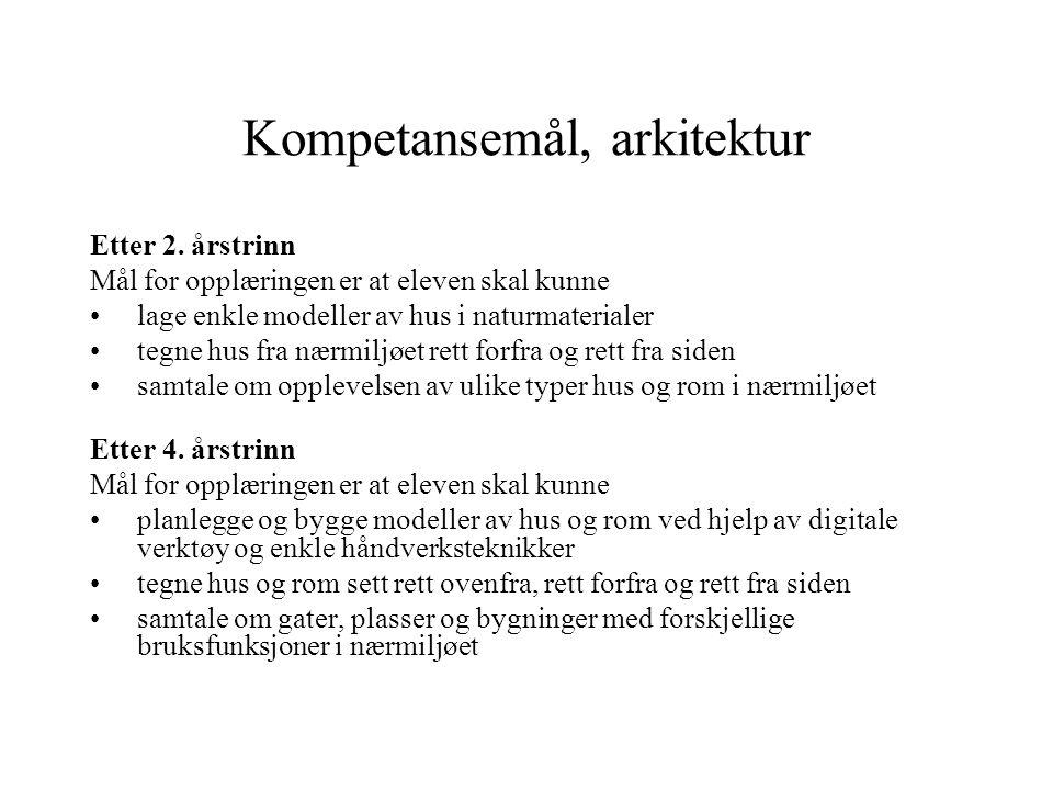 Opplegg fra nettet •Teknomatematikk (http://www.naturfagsenteret.no/naturfag/teknomatikk.pdf) av A.