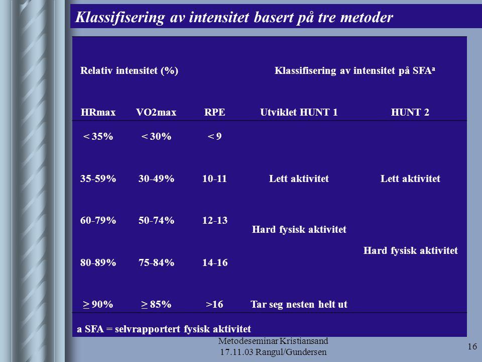 Metodeseminar Kristiansand 17.11.03 Rangul/Gundersen 16 Klassifisering av intensitet basert på tre metoder Relativ intensitet (%) Klassifisering av in